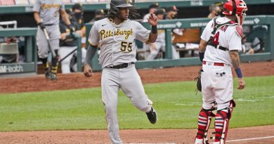 Cardinals at Pirates Preview and Pick