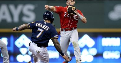 Brewers at Reds Preview and Pick