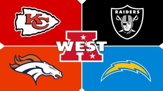 NFL Division Rankings AFC West
