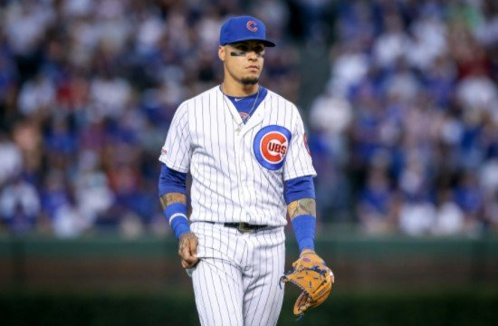NL Central Predictions Chicago Cubs
